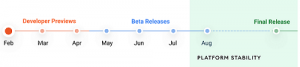 android-12-update-timeline-schedule-roadmap-release-date-1