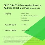 Oppo_A11_Rollout_Plan_March_Beta